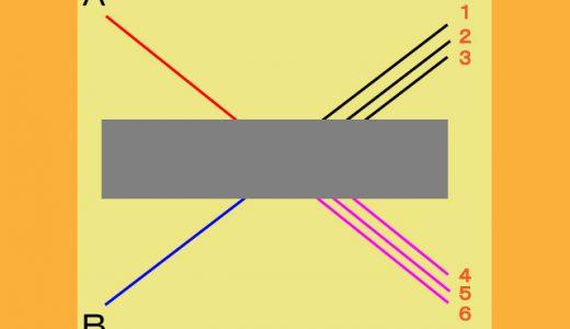 観察力の鋭さがわかるかも?2直線A、Bとつながる直線を答える問題!